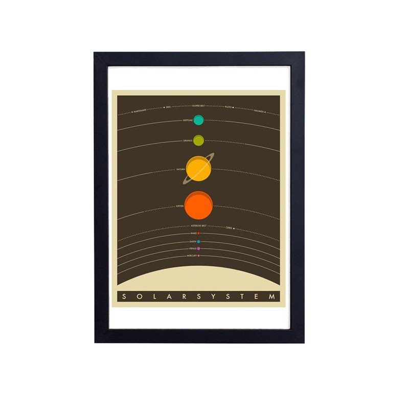 Solar System (Brown) by Jazzberry Blue Wall Art